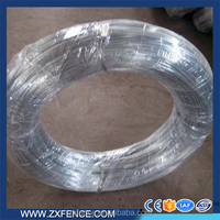 Cheap price Hot dipped galvanized iron wire , Electro Galvanized wire from China