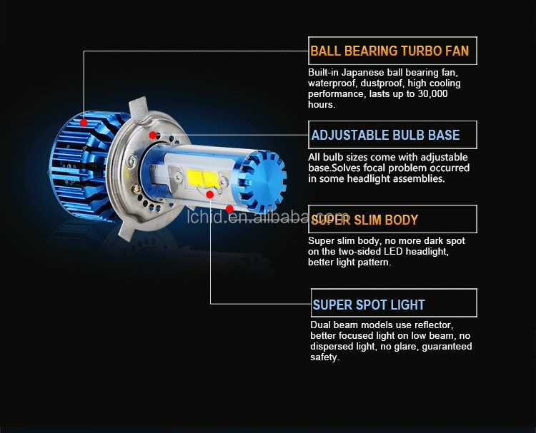 Super bright high power series H4 H13 led car headlight professional manufacturer