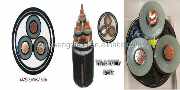 long lifetime medium voltage power cable with competitive price