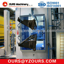 Automatic Painting system,Automatic Painting machines, spray gun