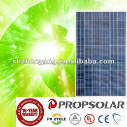 Good quality with TUV flat plate solar thermal panel