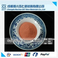 Conductive coating superfine copper powder