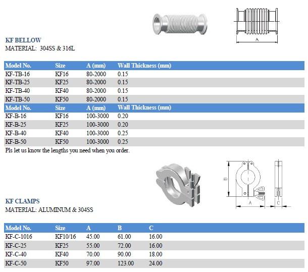 Kf Vacuum Fitting Kf Vacuum Flange Kf Vacuum Components