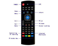 Best quality 2015 NEW 2.4GHz keyboard Wireless MX3 Air Mouse With IR Remote Control for Smart TV IPTV Android TV Box