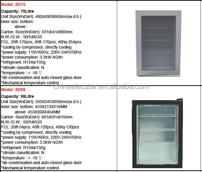 Small Top Open Glass Door Freezer, Mini Open Top Ice Cream Freezer,  Aluminum Frame