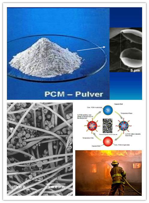 New PCM microencapsulated fabrics in textiles for temperature control