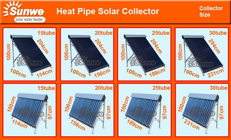 House Heating Solar Collector
