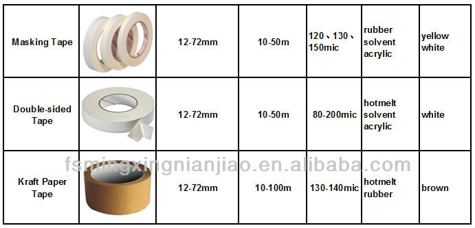 Guandong transparent Bopp adhesive packaging tapes