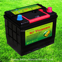 12V60AH Yuasan Maintenance Free Battery 55D23L MF Car Battery (N60MF)