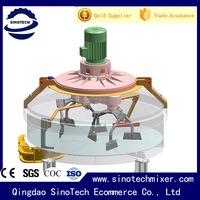 capacity 1 cubic meters planetary concrete mixer china