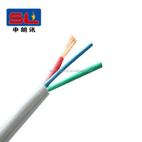 price list of different types electrical wires and cables