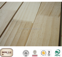 Trade Assurance Good Quality acacia finger joint board