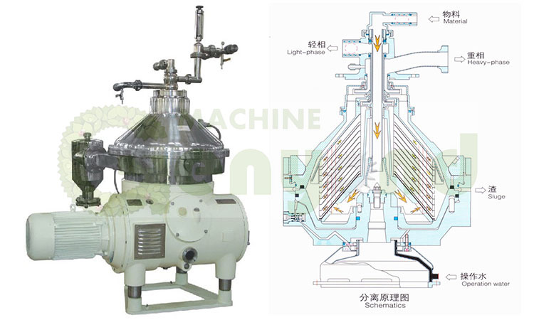 GYC milk input 1000L per hour cream separator machine
