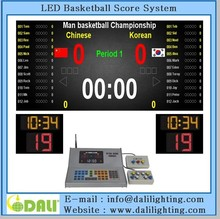 Maintenance Free high resolution led display outdoor led basketball scoreboards