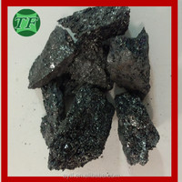 Export Reasonable Price Carborundum SiC Alloy