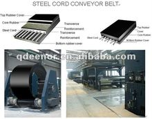2016 year Steel Wire Cord Conveyor Belt Vulcanizer / Rubber Belt Production Line