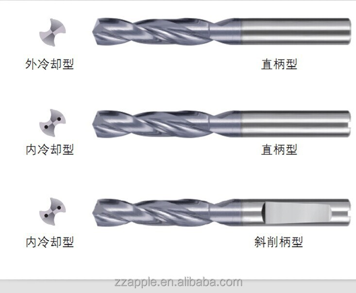 High quality of tungsten carbide drill bit for hard metal <strong>drilling</strong>