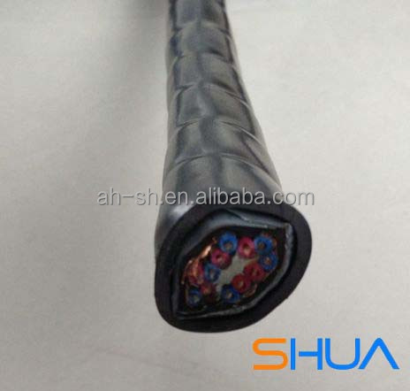 computer cable steel tape armouring for Mexico