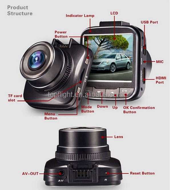 "G50 Novatek 96650 2.0"" LCD 170 degree wide angle car insurance dashcams camera dvr"