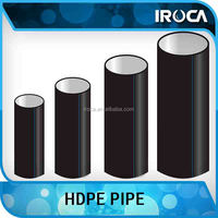 ISO4427 plastic PE100 SDR11 50mm hdpe pipe price