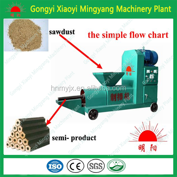 2016 hot briquette machine/rice husk powder briquetting machinery/biomass briquette plant+8613838391770