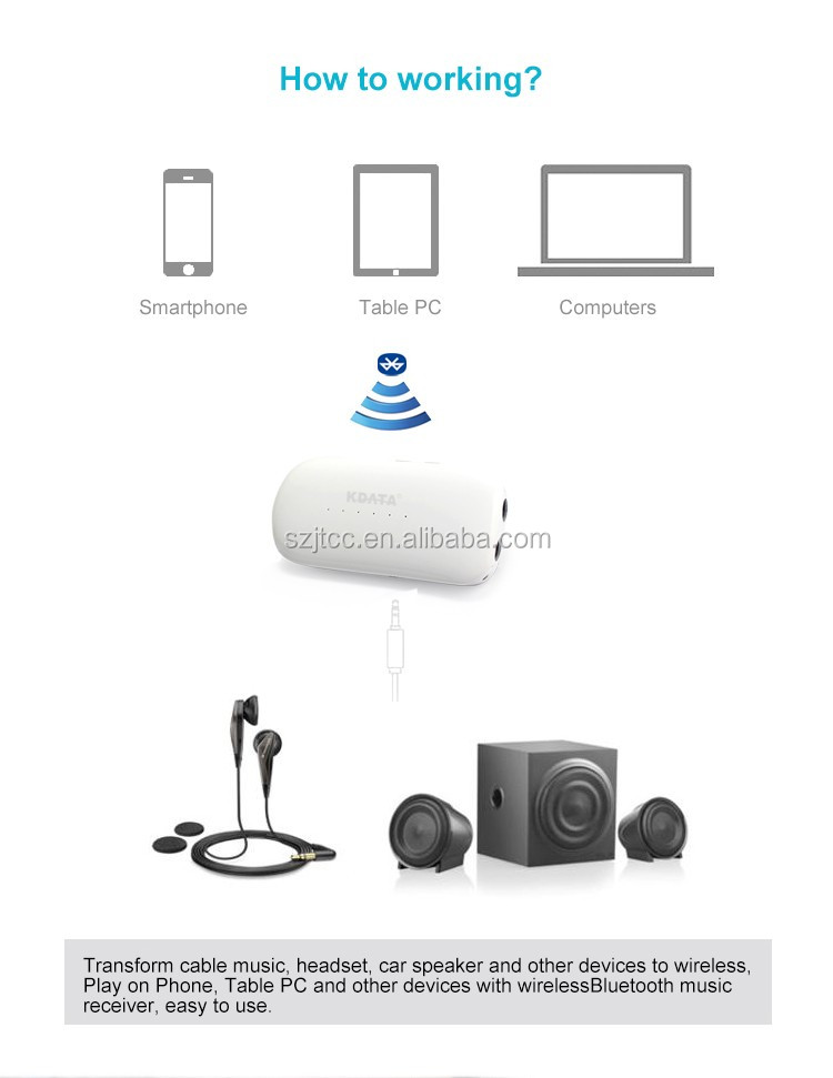 Portable Car Bluetooth Wireless Music Audio Transmitter and Receiver for IPhone 7