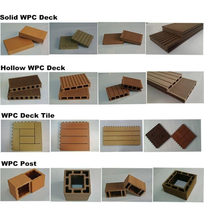 Low maintenance capped composite decking