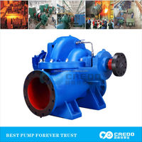 centrifugal pumps price