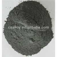 Green Pure Silicon Carbide Powder