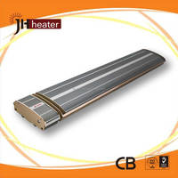 Wholesale Electric Infrared Glass Panel Heater Instead