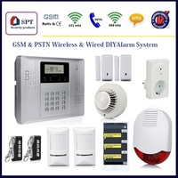 DIY Security Protection Home Automation GSM