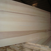 poplar lumber prices wood board