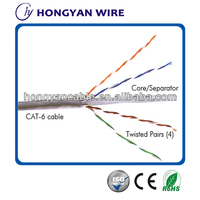 utp amp cat6 cable fluke testing network cable lan cable for meeting room