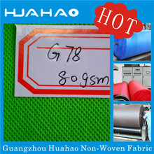 Hot China factory sss nonwoven hydrophilic