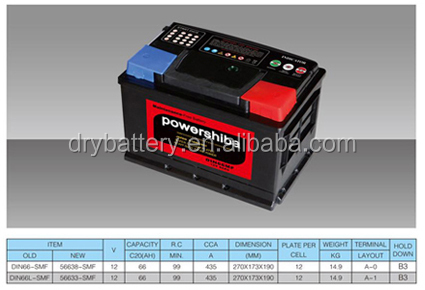 Best car battery brands with 55d23l and 75d23l