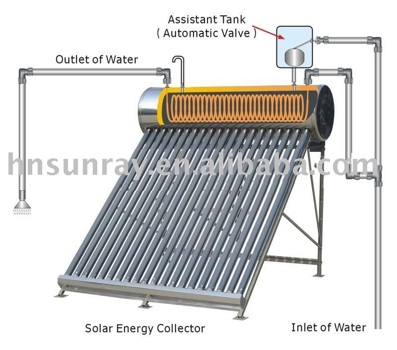 Pre-heated water heating copper coil heat exchanger