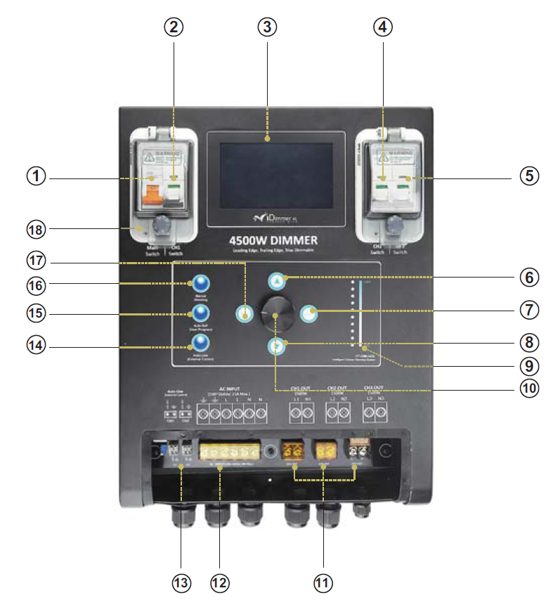 0-10v programmable LED light controller, 3 channels individually control dimmer controller