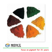 iron oxide type/color powder pigment raw material for making paint for concrete/roof tiles chemical formula