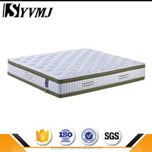 Free Samples european queen mattress size of China