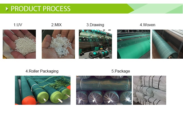 We are professional in producing hdpe olive netting in China