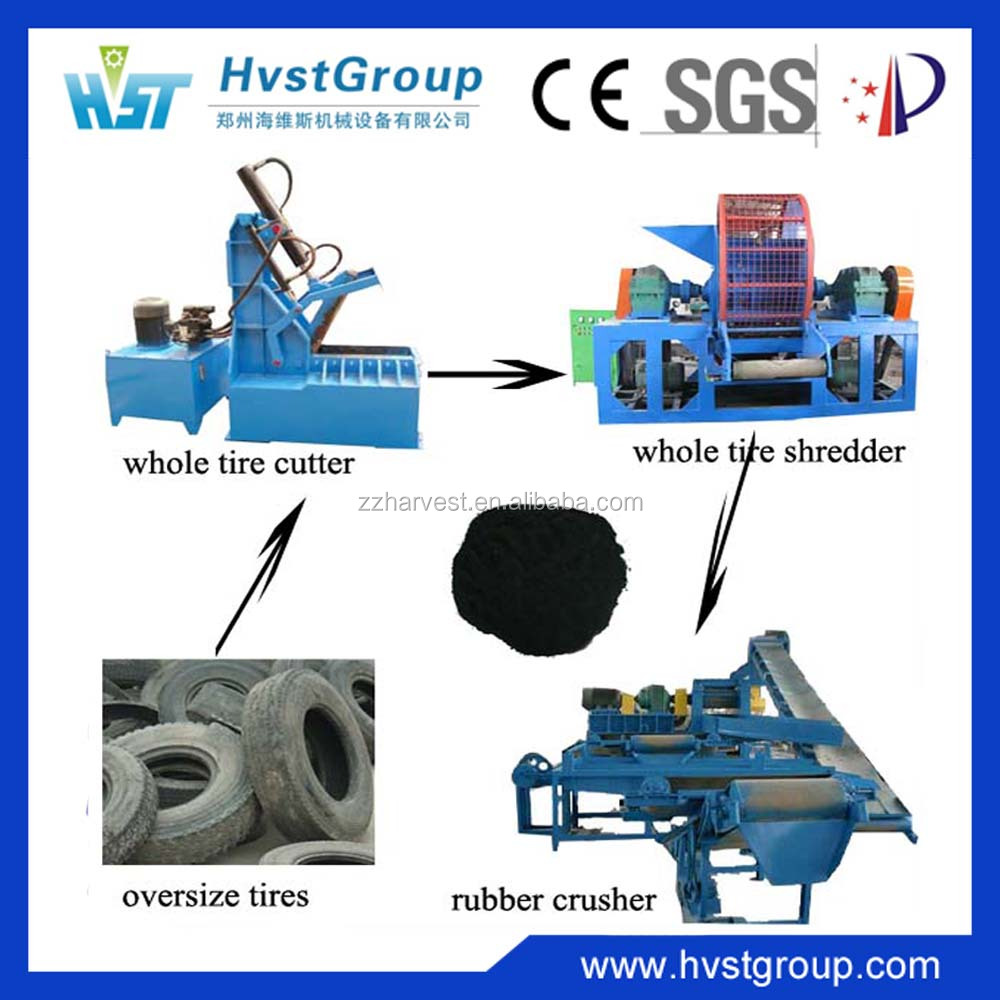 rubber recycle machine