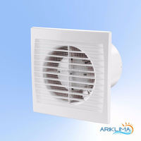 Best quality ventilate motor vane axial fan ventilation with CE SLIM-S
