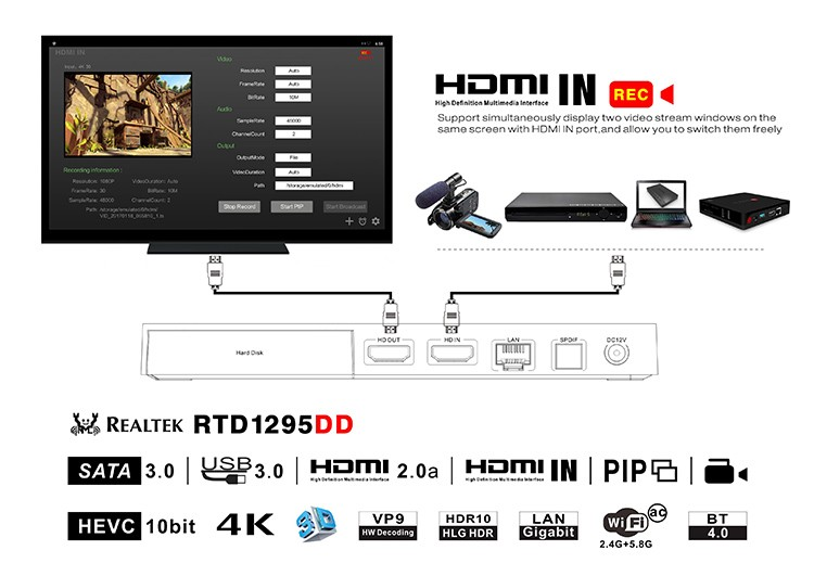 Support 2.5 HDD Media Player with 2GB RAM 16GB ROM Android Smart TV Box Realtek 1295 SEA I