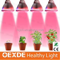 2x9w grow light e27 led high lumens hydroponic planting indoor garden retrofit apollo grow lamp, grow light fixture