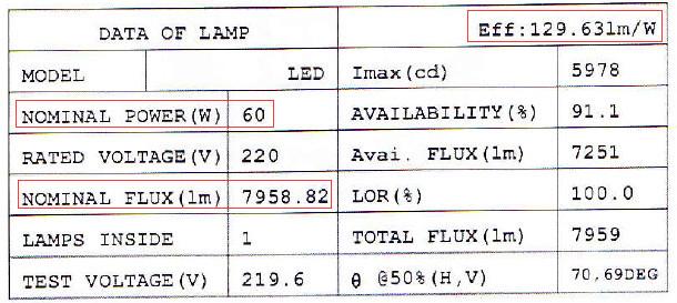 140Lm/w IP65 Meanwell 창고 주유소 경기장 조명 50 80 100 120 150 w UFO 고 현, 150 와트 led 높은 베이 빛