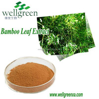 Bamboo Leaves Extract