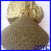 25 kg packages FeS2 pyrite for sale