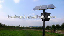 solar system china supplier 150W