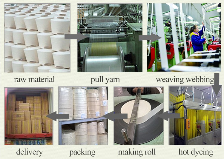 woven mattress tape /bedding tape /mattress edgeing tape(MT-W40)