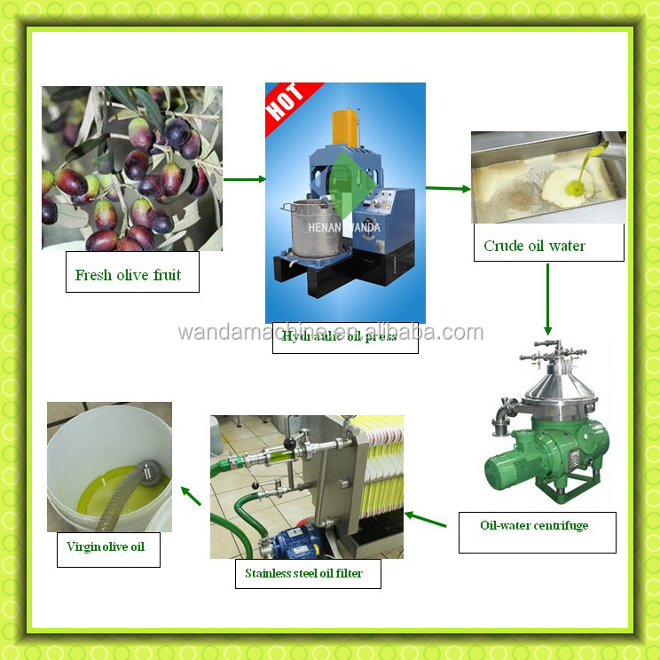 2014 new olive oil refinery with CE certified/olive oil press